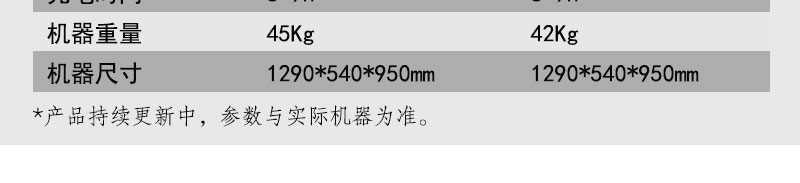 多功能洗地机KXTL-01-详情_15.jpg